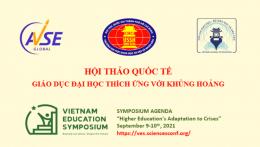 Chương trình Hội thảo quốc tế
